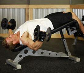 Упражнения на грудные мышцы на горизонтальной скамье с гантелями на 30 градусов вниз
