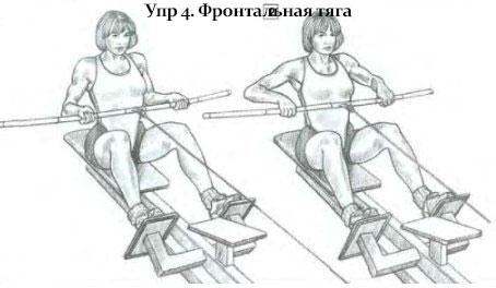 Упр 4. Фронтальная тяга